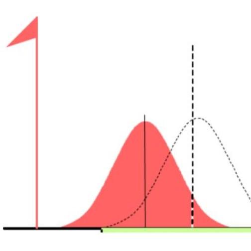 Formation Minitab et statistiques appliquées – Contrôle qualité et production